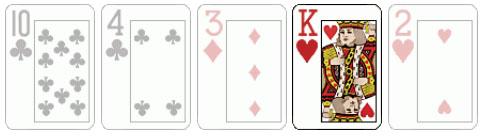 Комбинация Старшая Карта в покере