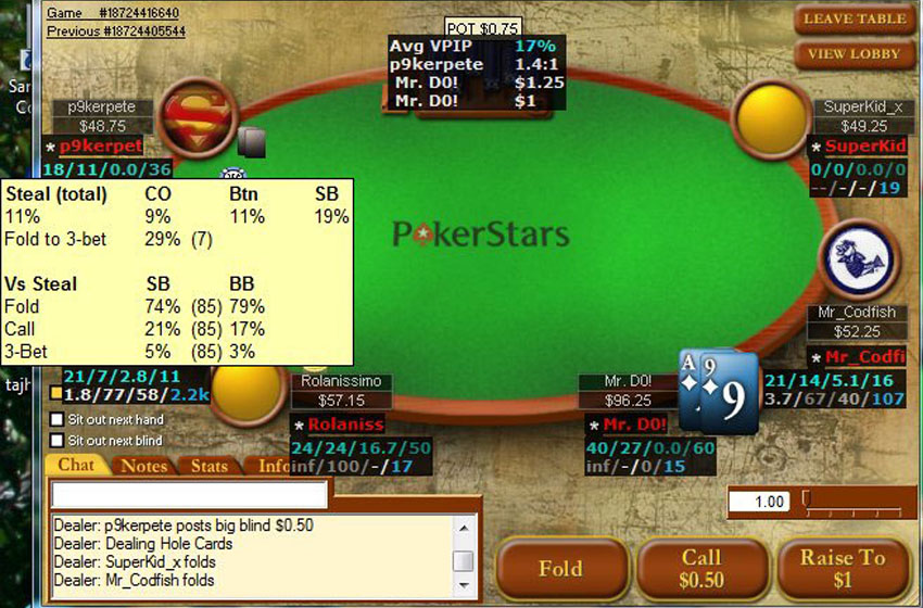 Head-Up Display Holdem Manager