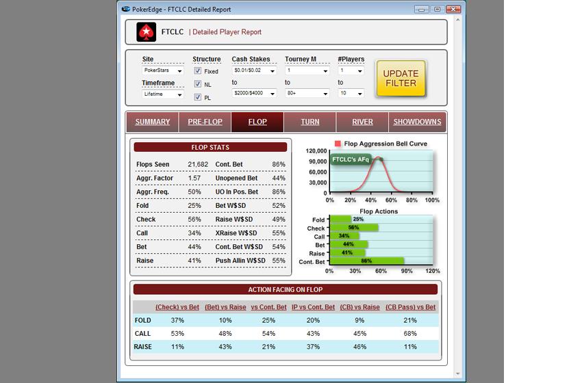 Статистика Poker-Edge