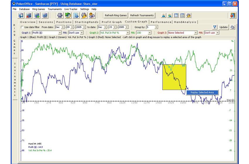 Графики PokerOffice 5